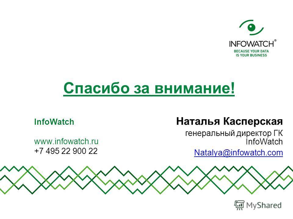 Спасибо за внимание! InfoWatch www.infowatch.ru +7 495 22 900 22 Наталья Касперская генеральный директор ГК InfoWatch Natalya@infowatch.com