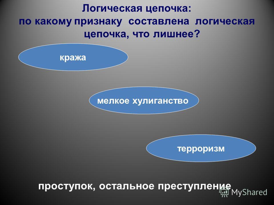 Логическая цепочка: по какому признаку составлена логическая цепочка, что лишнее? кража мелкое хулиганство терроризм проступок, остальное преступление