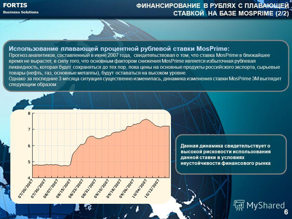 FORTIS Business Solutions ФИНАНСИРОВАНИЕ В РУБЛЯХ С ПЛАВАЮЩЕЙ СТАВКОЙ НА БАЗЕ MOSPRIME (2/2) 6 Использование плавающей процентной рублевой ставки MosPrime: Прогноз аналитиков, составленный в июне 2007 года, свидетельствовал о том, что ставка MosPrime