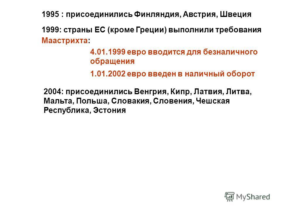 1995 : присоединились Финляндия, Австрия, Швеция 1999: страны ЕС (кроме Греции) выполнили требования Маастрихта: 4.01.1999 евро вводится для безналичного обращения 1.01.2002 евро введен в наличный оборот 2004: присоединились Венгрия, Кипр, Латвия, Ли