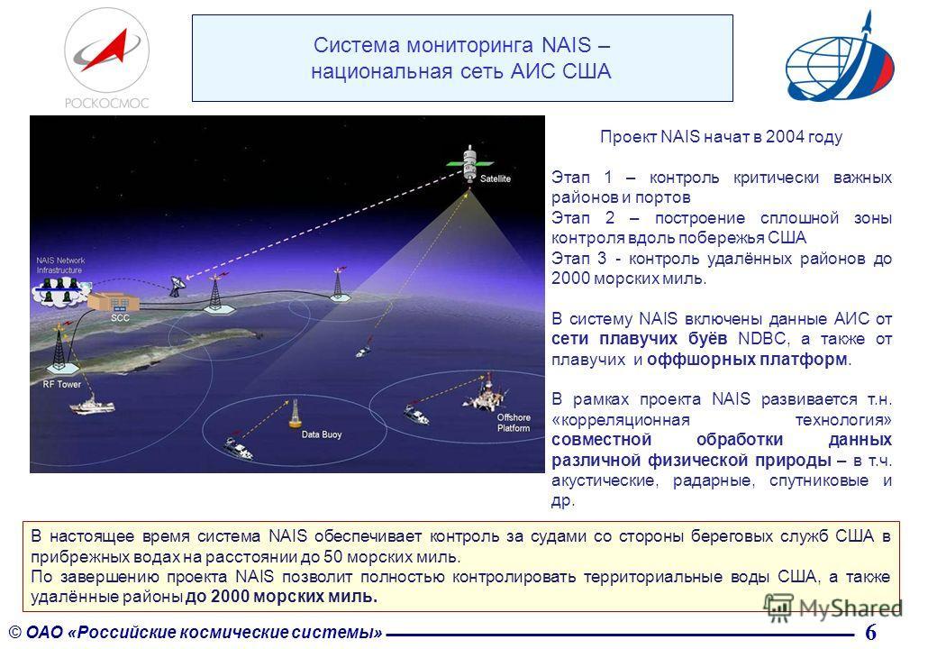 6 © ОАО «Российские космические системы» Система мониторинга NAIS – национальная сеть АИС США В настоящее время система NAIS обеспечивает контроль за судами со стороны береговых служб США в прибрежных водах на расстоянии до 50 морских миль. По заверш