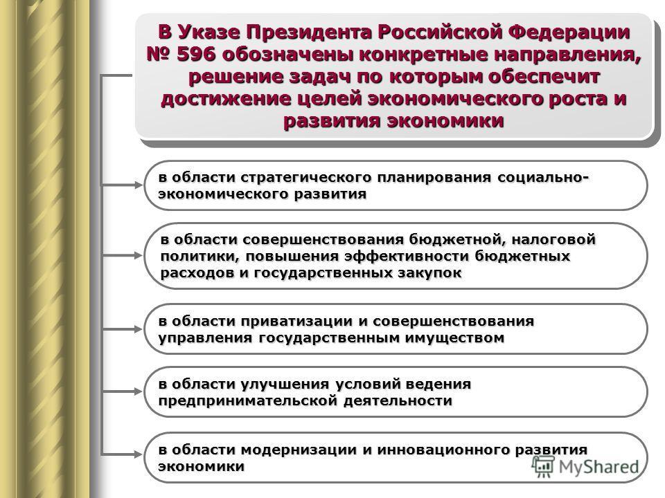 В Указе Президента Российской Федерации 596 обозначены конкретные направления, решение задач по которым обеспечит достижение целей экономического роста и развития экономики в области модернизации и инновационного развития экономики в области улучшени