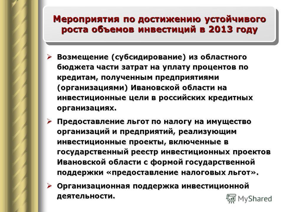 Возмещение (субсидирование) из областного бюджета части затрат на уплату процентов по кредитам, полученным предприятиями (организациями) Ивановской области на инвестиционные цели в российских кредитных организациях. Возмещение (субсидирование) из обл