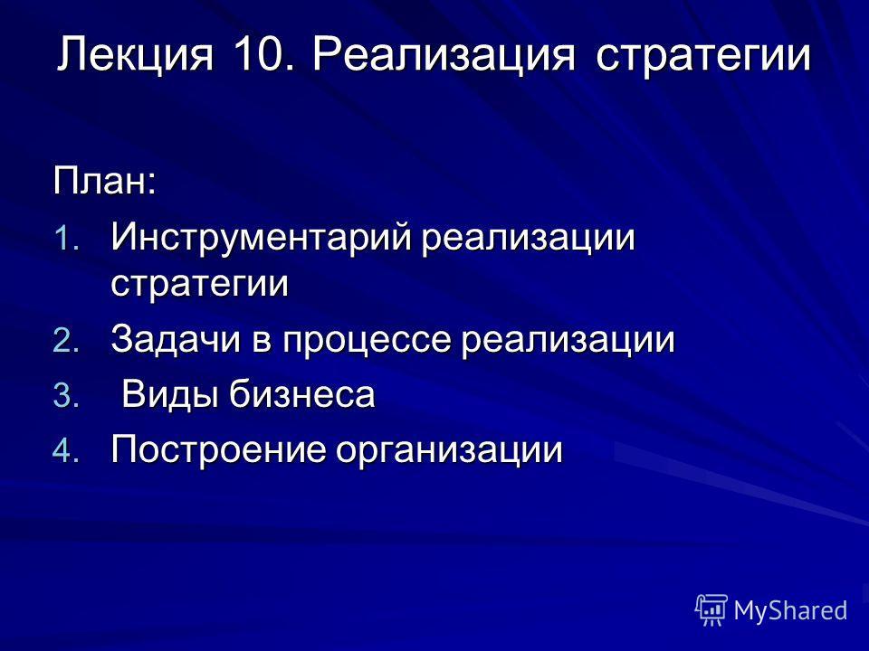 Лекция 10. Реализация стратегии План: 1. Инструментарий реализации стратегии 2. Задачи в процессе реализации 3. Виды бизнеса 4. Построение организации