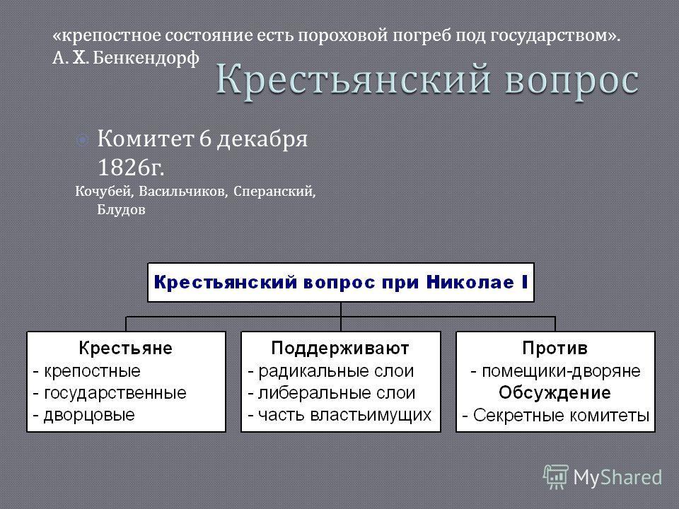 Комитет 6 декабря 1826 г. Кочубей, Васильчиков, Сперанский, Блудов « крепостное состояние есть пороховой погреб под государством ». А. X. Бенкендорф