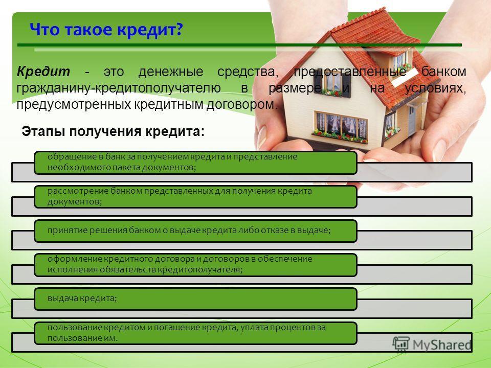 Что такое кредит? Кредит - это денежные средства, предоставленные банком гражданину-кредитополучателю в размере и на условиях, предусмотренных кредитным договором. обращение в банк за получением кредита и представление необходимого пакета документов;