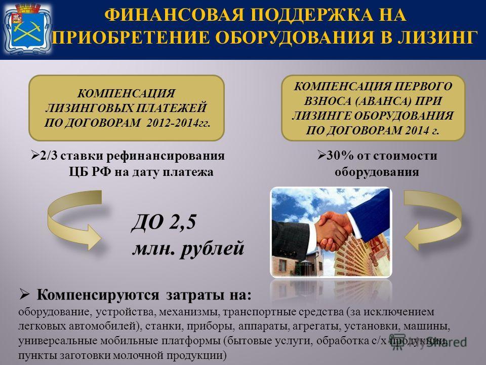ФИНАНСОВАЯ ПОДДЕРЖКА НА ПРИОБРЕТЕНИЕ ОБОРУДОВАНИЯ В ЛИЗИНГ 2/3 ставки рефинансирования ЦБ РФ на дату платежа 30% от стоимости оборудования КОМПЕНСАЦИЯ ПЕРВОГО ВЗНОСА (АВАНСА) ПРИ ЛИЗИНГЕ ОБОРУДОВАНИЯ ПО ДОГОВОРАМ 2014 г. КОМПЕНСАЦИЯ ЛИЗИНГОВЫХ ПЛАТЕЖ