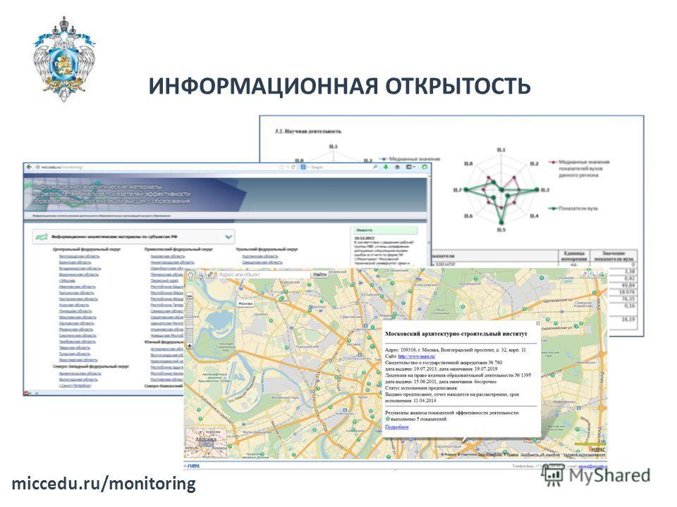 ИНФОРМАЦИОННАЯ ОТКРЫТОСТЬ miccedu.ru/monitoring