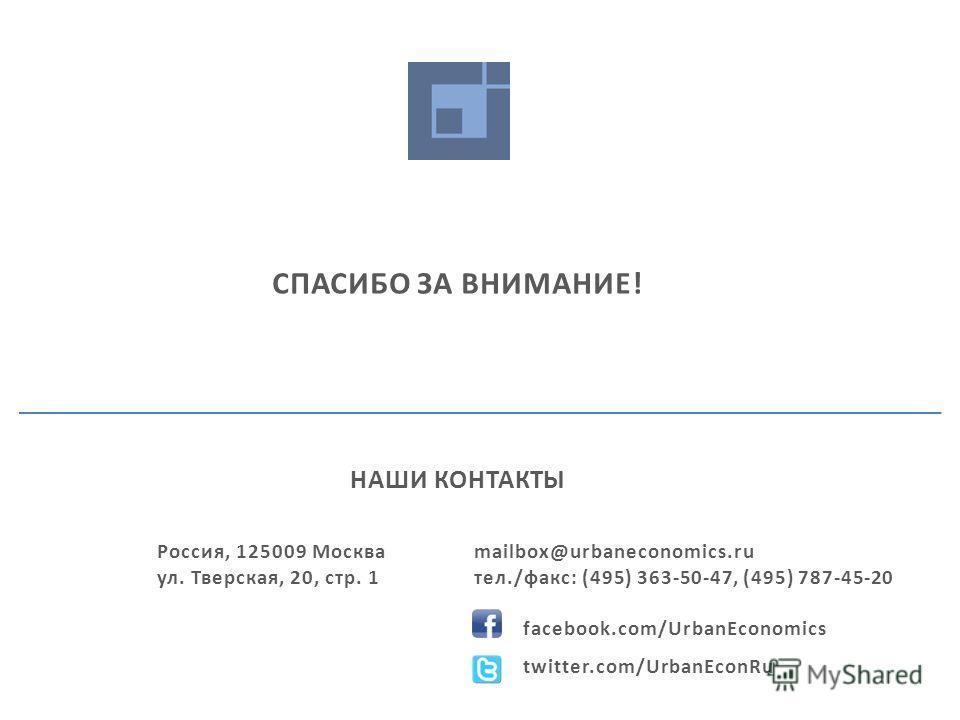 СПАСИБО ЗА ВНИМАНИЕ! НАШИ КОНТАКТЫ Россия, 125009 Москва ул. Тверская, 20, стр. 1 mailbox@urbaneconomics.ru тел./факс: (495) 363-50-47, (495) 787-45-20 facebook.com/UrbanEconomics twitter.com/UrbanEconRu