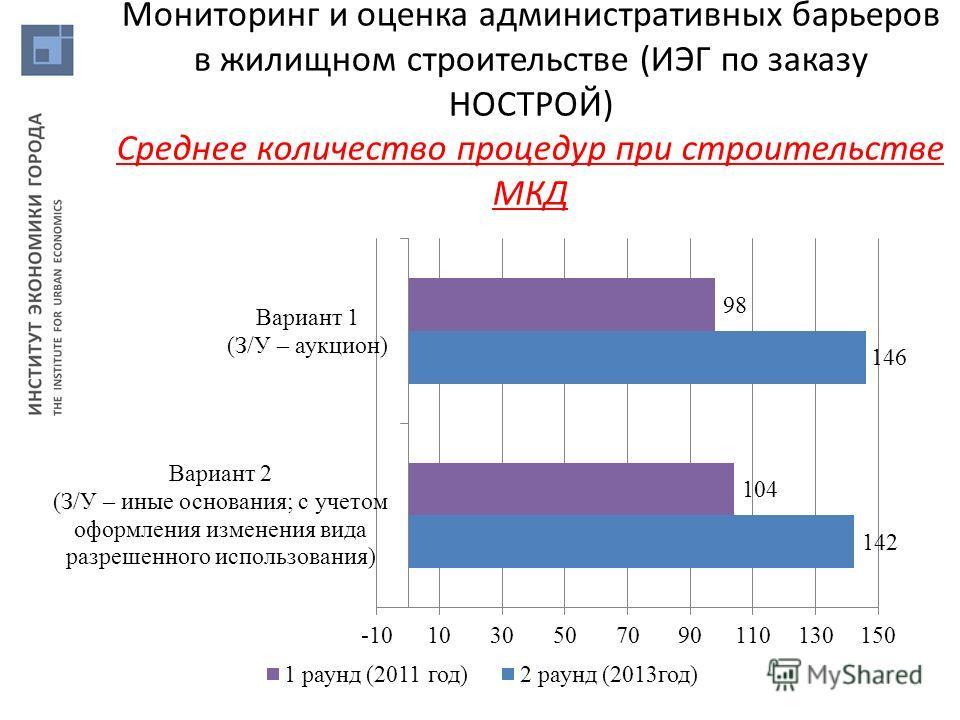 Мониторинг и оценка административных барьеров в жилищном строительстве (ИЭГ по заказу НОСТРОЙ) Среднее количество процедур при строительстве МКД