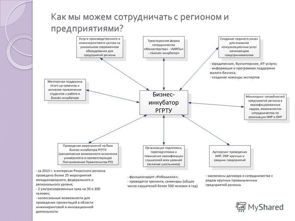 Как мы можем сотрудничать с регионом и предприятиями ?