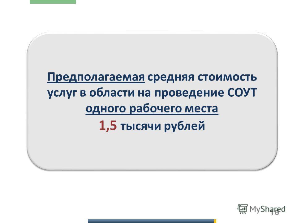 16 Предполагаемая средняя стоимость услуг в области на проведение СОУТ одного рабочего места 1,5 тысячи рублей Предполагаемая средняя стоимость услуг в области на проведение СОУТ одного рабочего места 1,5 тысячи рублей
