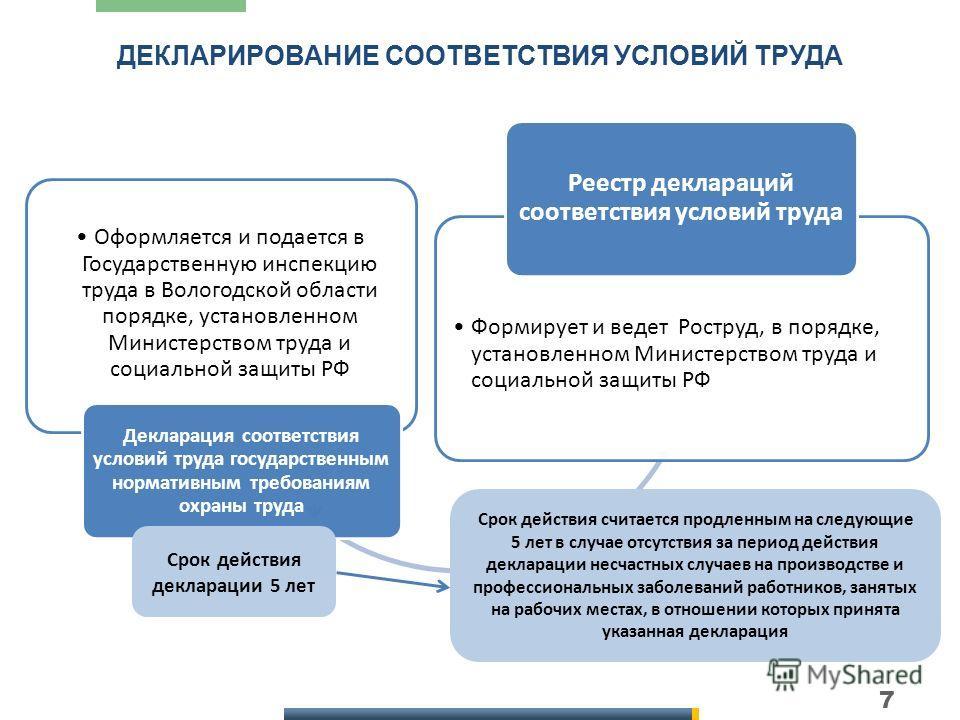 государственная инспекция по труда: