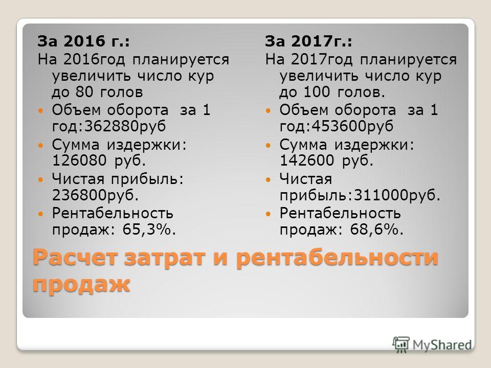 Расчет затрат и рентабельности продаж За 2016 г.: На 2016 год планируется увеличить число кур до 80 голов Объем оборота за 1 год:362880 руб Сумма издержки: 126080 руб. Чистая прибыль: 236800 руб. Рентабельность продаж: 65,3%. За 2017 г.: На 2017 год
