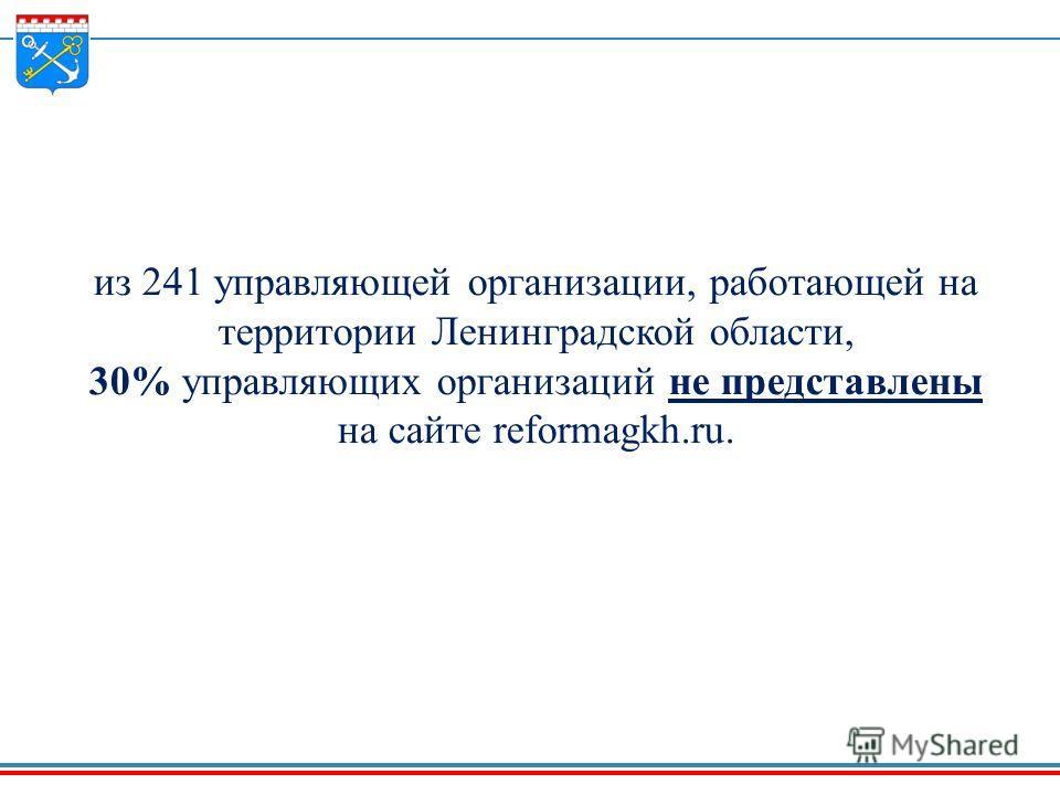 из 241 управляющей организации, работающей на территории Ленинградской области, 30% управляющих организаций не представлены на сайте reformagkh.ru.