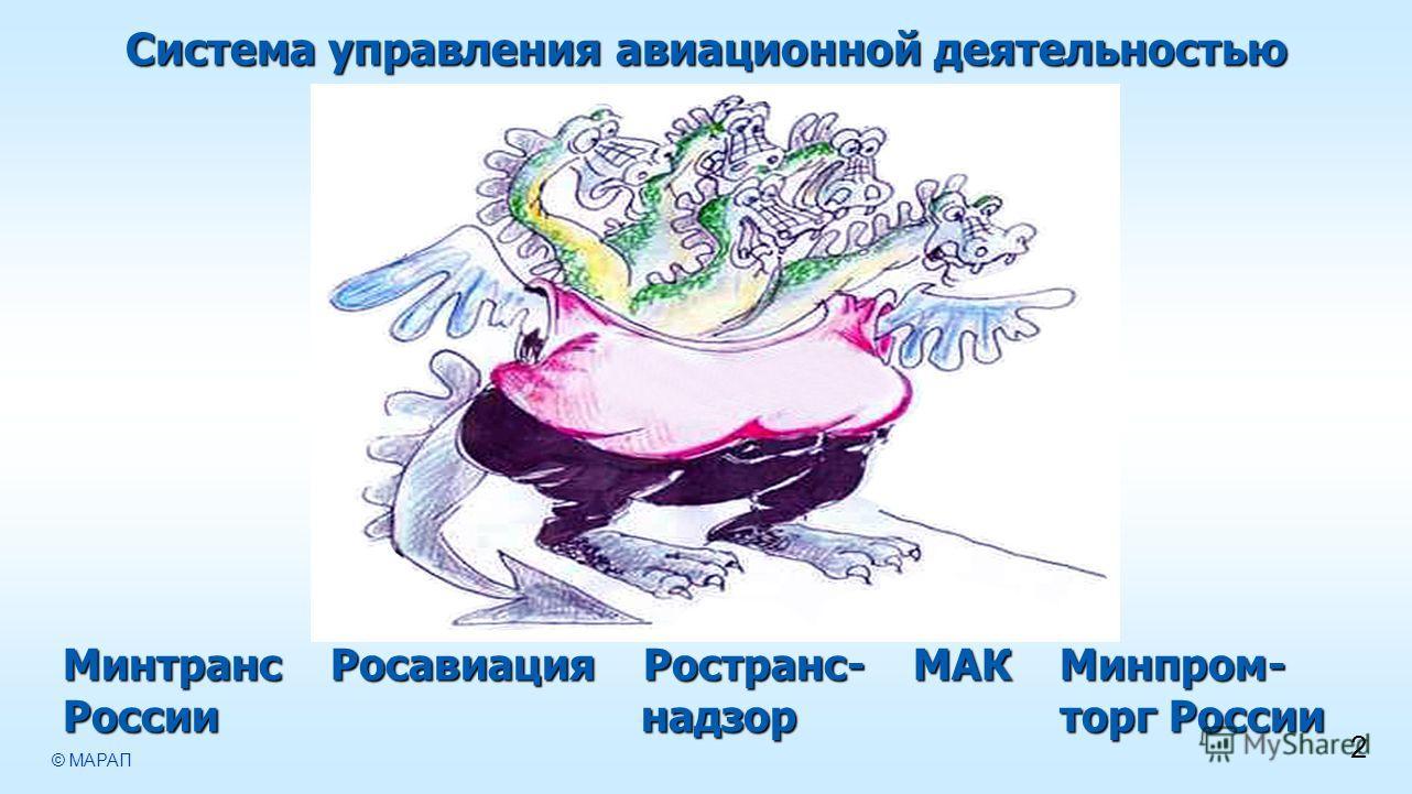 Система управления авиационной деятельностью © МАРАП Минтранс Росавиация Ространс- МАК Минпром- России надзор торг России 2