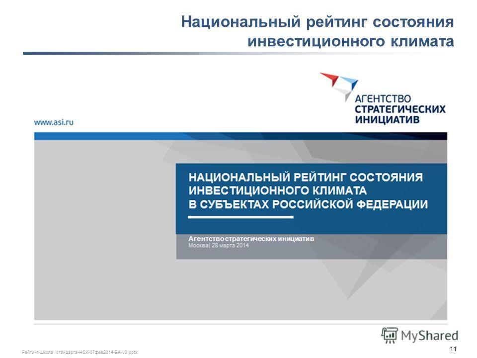11 Рейтинг-Школа стандарта-НСК-07 фев 2014-ЕА-v3. pptx Национальный рейтинг состояния инвестиционного климата