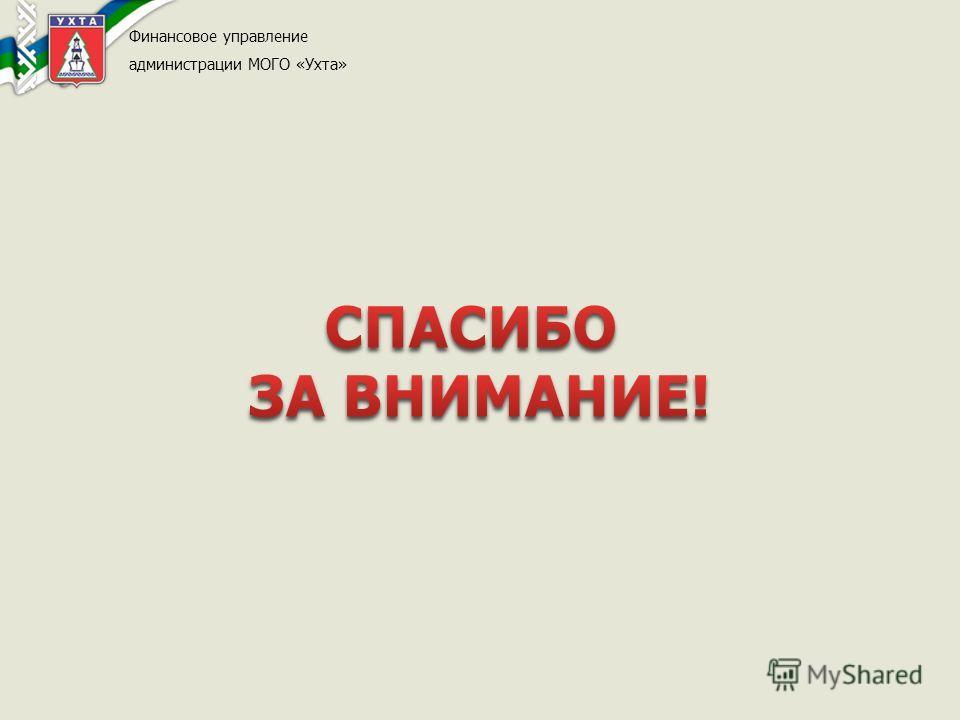 Финансовое управление администрации МОГО «Ухта»