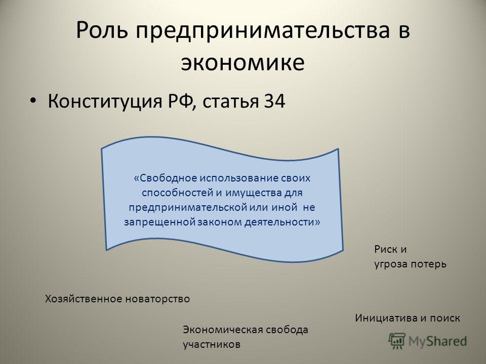 Роль предпринимательства в экономике Конституция РФ, статья 34 «Свободное использование своих способностей и имущества для предпринимательской или иной не запрещенной законом деятельности» Хозяйственное новаторство Экономическая свобода участников Ин