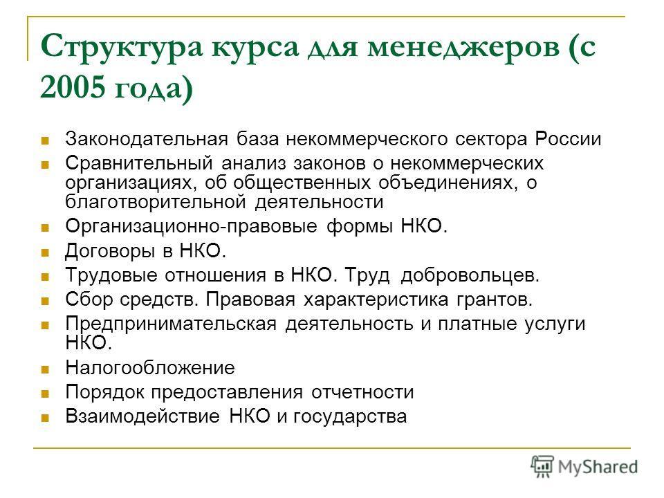 Структура курса для менеджеров (с 2005 года) Законодательная база некоммерческого сектора России Сравнительный анализ законов о некоммерческих организациях, об общественных объединениях, о благотворительной деятельности Организационно-правовые формы