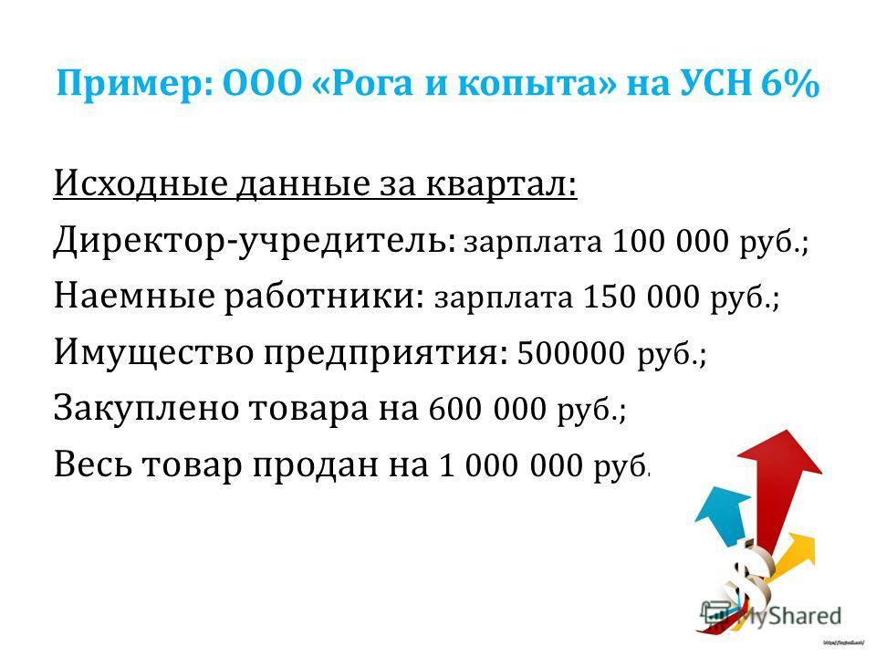Пример: ООО «Рога и копыта» на УСН 6% Исходные данные за квартал: Директор-учредитель: зарплата 100 000 руб. ; Наемные работники: зарплата 150 000 руб. ; Имущество предприятия: 500000 руб. ; Закуплено товара на 600 000 руб. ; Весь товар продан на 1 0