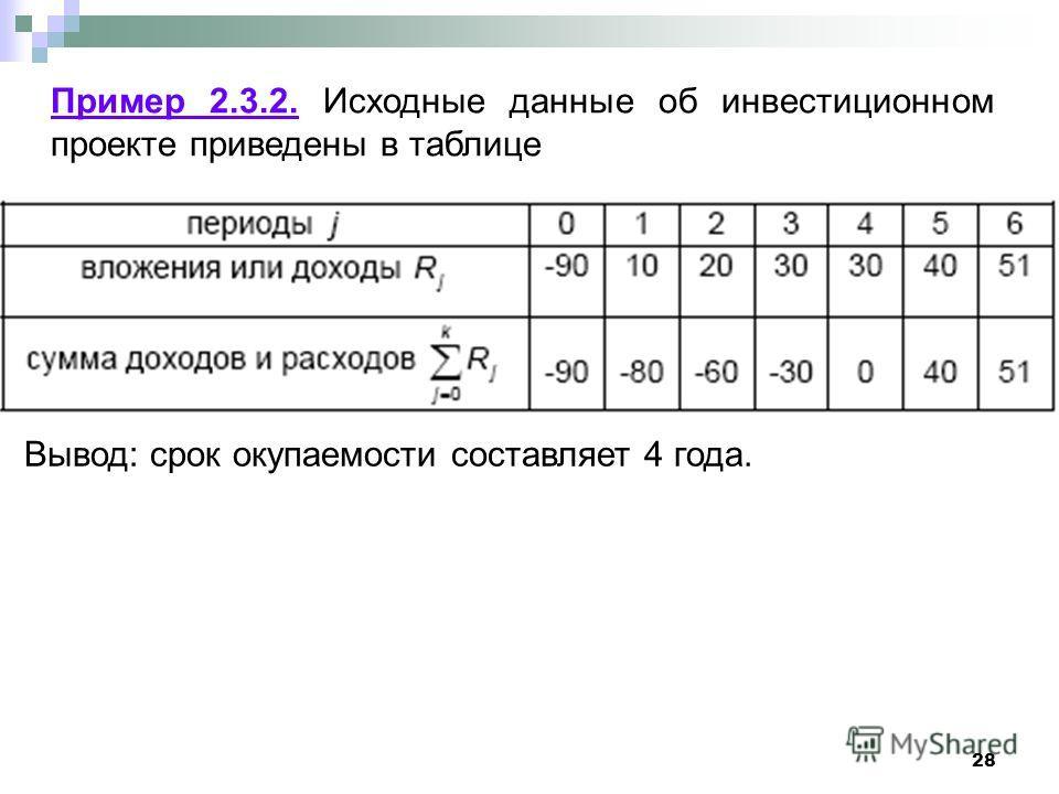 28 Пример 2.3.2. Исходные данные об инвестиционном проекте приведены в таблице Вывод: срок окупаемости составляет 4 года.