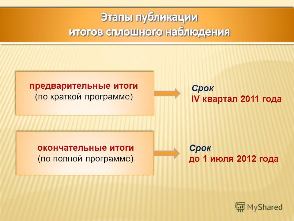 предварительные итоги (по краткой программе) окончательные итоги (по полной программе) Срок IV квартал 2011 года Срок до 1 июля 2012 года