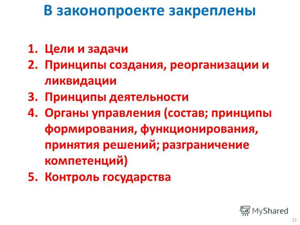 11 В законопроекте закреплены 1. Цели и задачи 2. Принципы создания, реорганизации и ликвидации 3. Принципы деятельности 4. Органы управления (состав; принципы формирования, функционирования, принятия решений; разграничение компетенций) 5. Контроль г