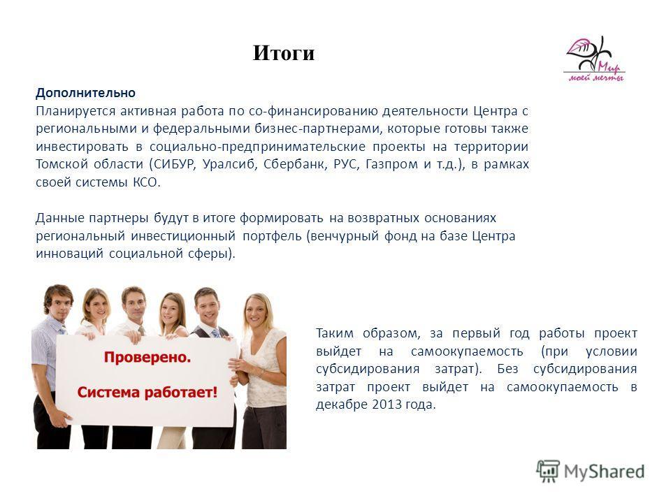Итоги Дополнительно Планируется активная работа по со-финансированию деятельности Центра с региональными и федеральными бизнес-партнерами, которые готовы также инвестировать в социально-предпринимательские проекты на территории Томской области (СИБУР