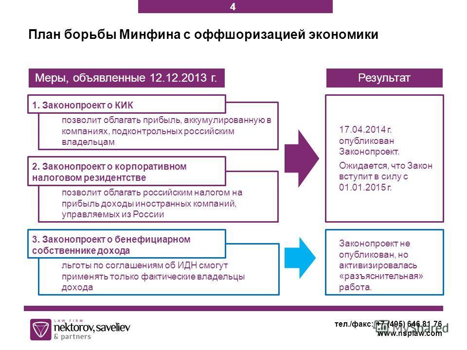 позволит облагать прибыль, аккумулированную в компаниях, подконтрольных российским владельцам План борьбы Минфина с оффшоризацией экономики тел./факс: +7 (495) 646 81 76 www.nsplaw.com 4 1. Законопроект о КИК Меры, объявленные 12.12.2013 г.Результат