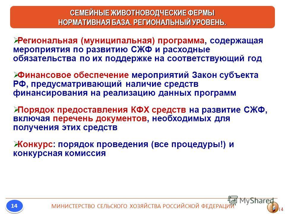 14 Региональная (муниципальная) программа, содержащая мероприятия по развитию СЖФ и расходные обязательства по их поддержке на соответствующий год Финансовое обеспечение мероприятий Закон субъекта РФ, предусматривающий наличие средств финансирования