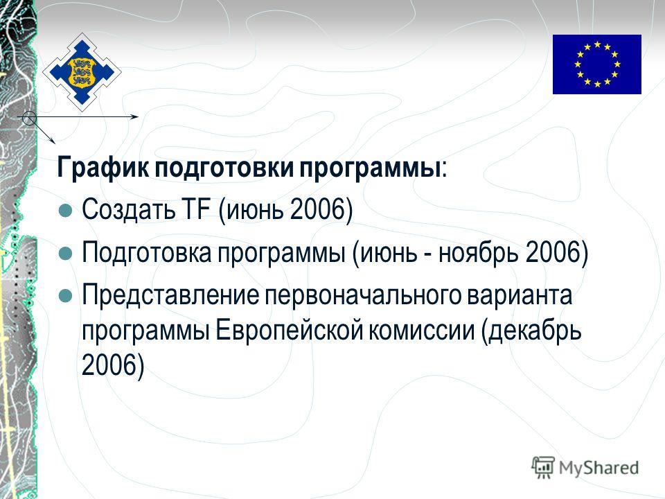 График подготовки программы : Создать TF (июнь 2006) Подготовка программы (июнь - ноябрь 2006) Представление первоначального варианта программы Европейской комиссии (декабрь 2006)