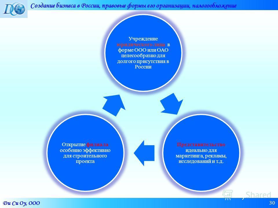 Ди Си Оу, ООО Создание бизнеса в России, правовые формы его организации, налогообложение 30
