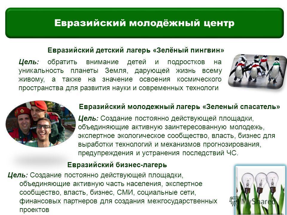 Евразийский фестиваль студенческой молодежи: отборочные туры