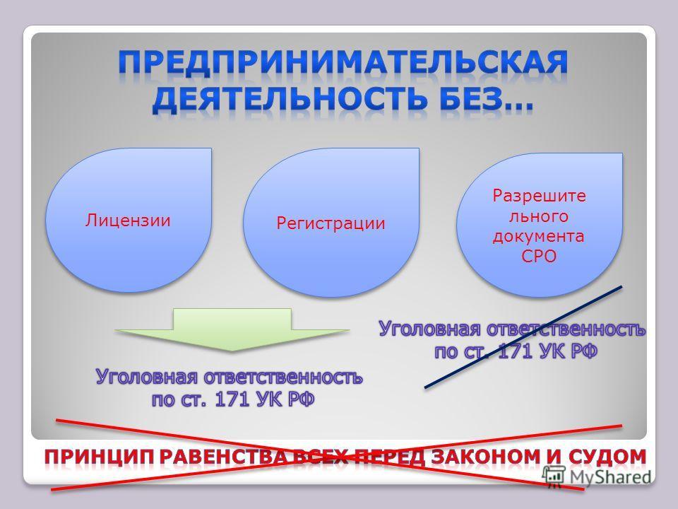 Лицензии Регистрации Разрешите льного документа СРО