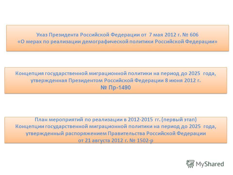 Концепция государственной миграционной политики на период до 2025 года, утвержденная Президентом Российской Федерации 8 июня 2012 г. Пр-1490 Концепция государственной миграционной политики на период до 2025 года, утвержденная Президентом Российской Ф