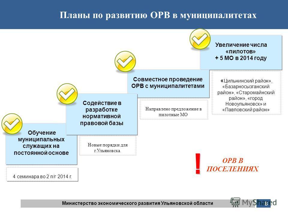 Министерство экономического развития Ульяновской области Планы по развитию ОРВ в муниципалитетах 8 Увеличение числа «пилотов» + 5 МО в 2014 году Совместное проведение ОРВ с муниципалитетами Обучение муниципальных служащих на постоянной основе Содейст