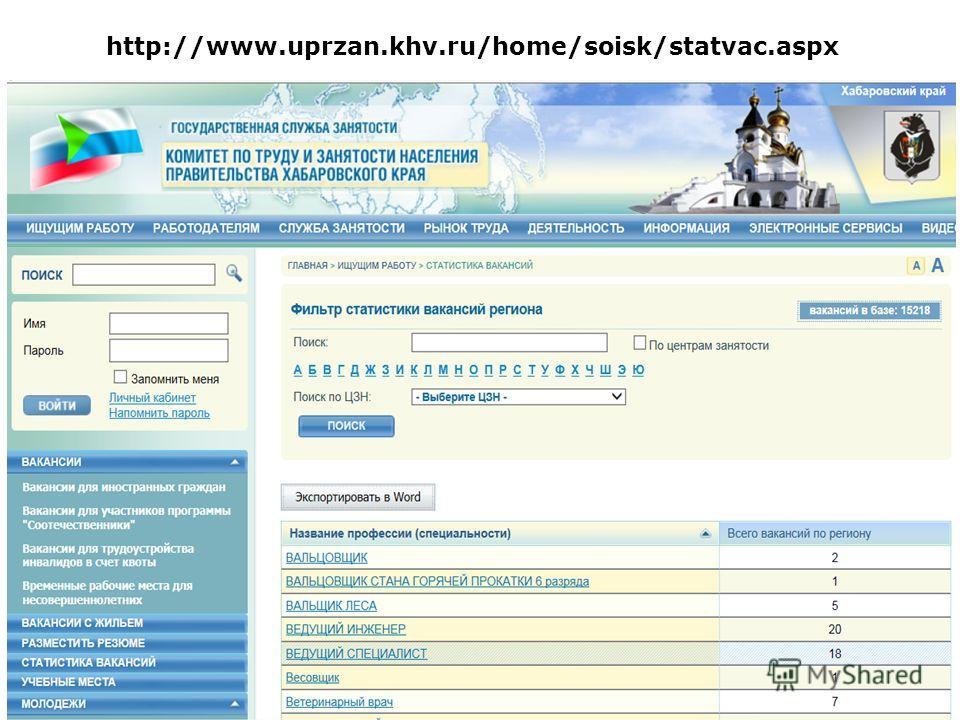 http://www.uprzan.khv.ru/home/soisk/statvac.aspx