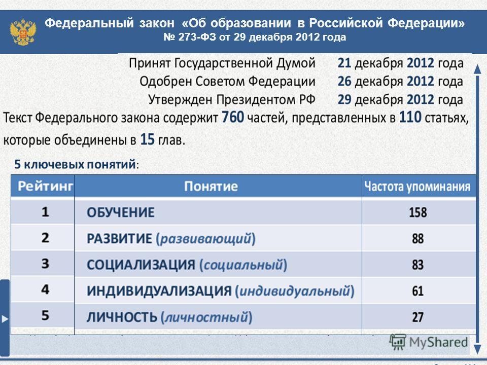 Федеральный закон «Об образовании в Российской Федерации» 273-ФЗ от 29 декабря 2012 года