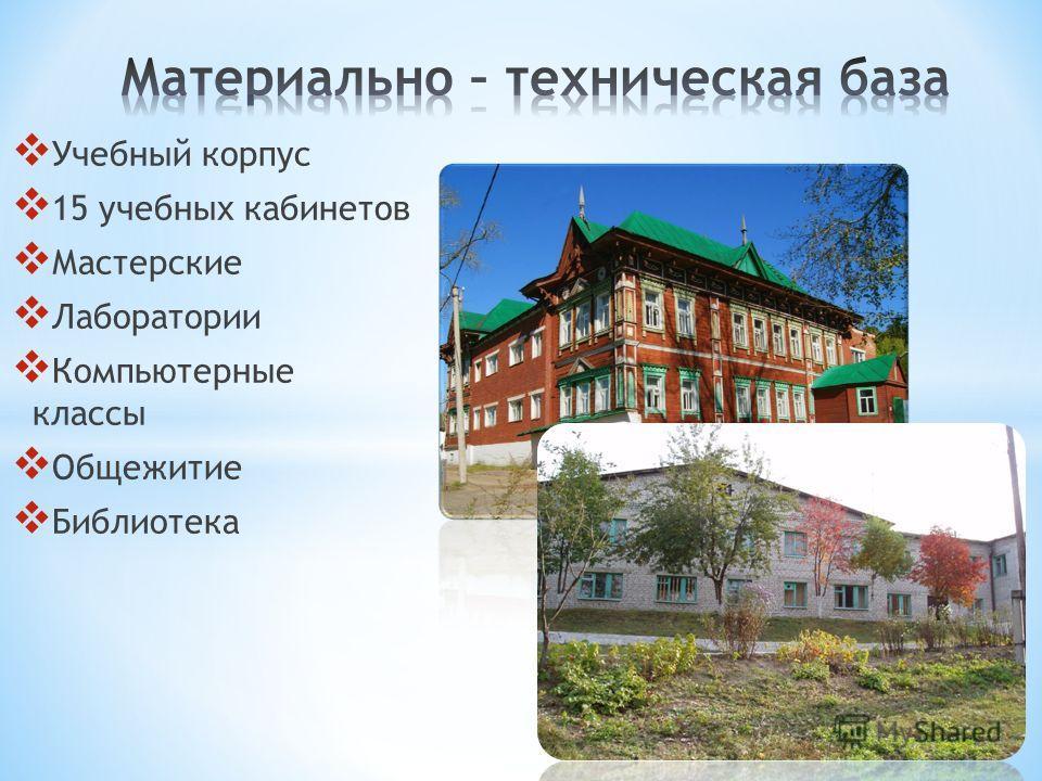 Учебный корпус 15 учебных кабинетов Мастерские Лаборатории Компьютерные классы Общежитие Библиотека