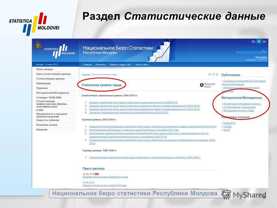Национальное бюро статистики Республики Молдова 18 Раздел Статистические данные
