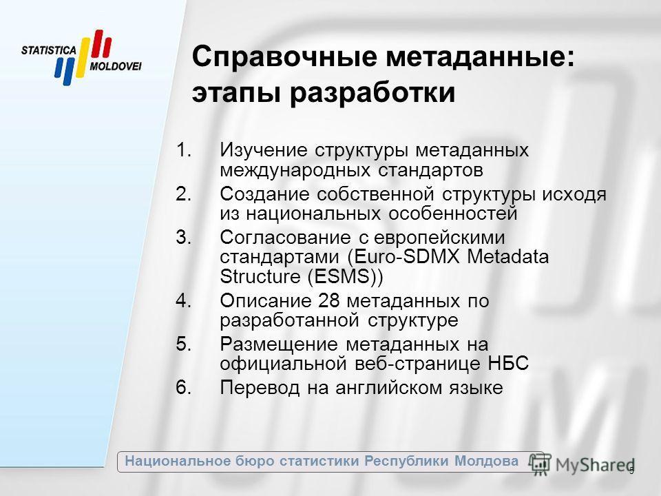 Национальное бюро статистики Республики Молдова 5 1.Изучение структуры метаданных международных стандартов 2.Создание собственной структуры исходя из национальных особенностей 3.Согласование с европейскими стандартами (Euro-SDMX Metadata Structure (E