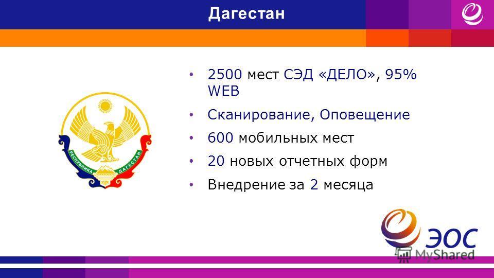 2500 мест СЭД «ДЕЛО», 95% WEB Сканирование, Оповещение 600 мобильных мест 20 новых отчетных форм Внедрение за 2 месяца Дагестан