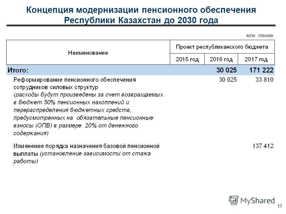 Концепция модернизации пенсионного обеспечения Республики Казахстан до 2030 года 11