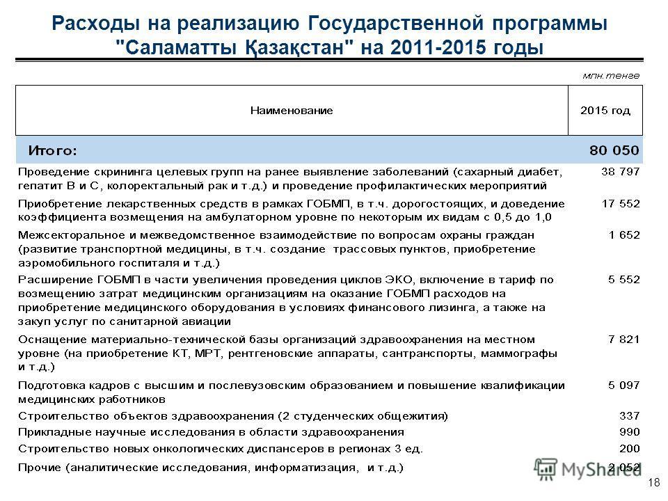 Расходы на реализацию Государственной программы Саламатты Қазақстан на 2011-2015 годы 18