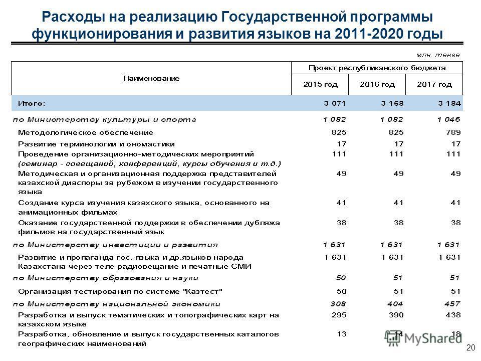 Расходы на реализацию Государственной программы функционирования и развития языков на 2011-2020 годы 20