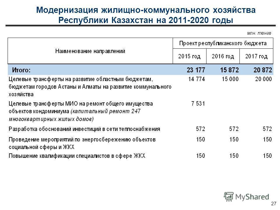 Модернизация жилищно-коммунального хозяйства Республики Казахстан на 2011-2020 годы 27
