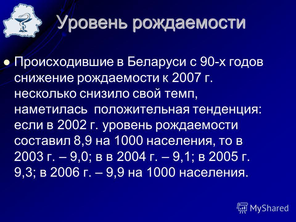 Уровень рождаемости Уровень рождаемости Происходившие в Беларуси с 90-х годов снижение рождаемости к 2007 г. несколько снизило свой темп, наметилась положительная тенденция: если в 2002 г. уровень рождаемости составил 8,9 на 1000 населения, то в 2003