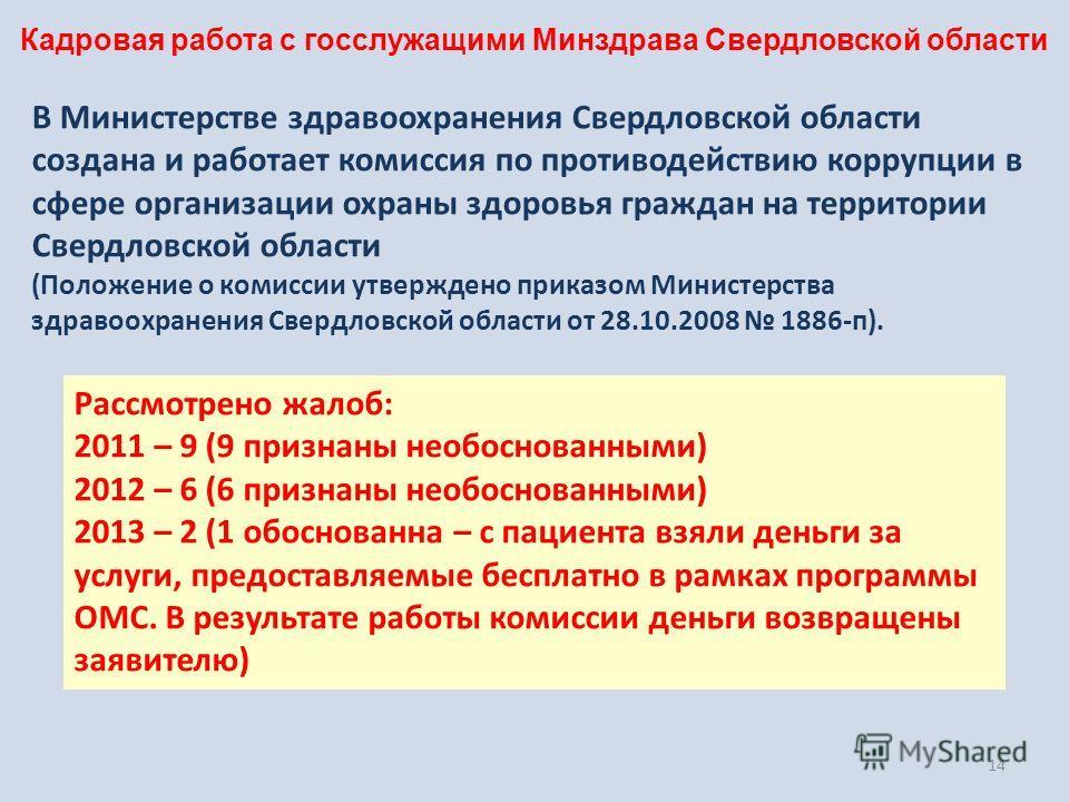 14 Кадровая работа с госслужащими Минздрава Свердловской области В Министерстве здравоохранения Свердловской области создана и работает комиссия по противодействию коррупции в сфере организации охраны здоровья граждан на территории Свердловской облас