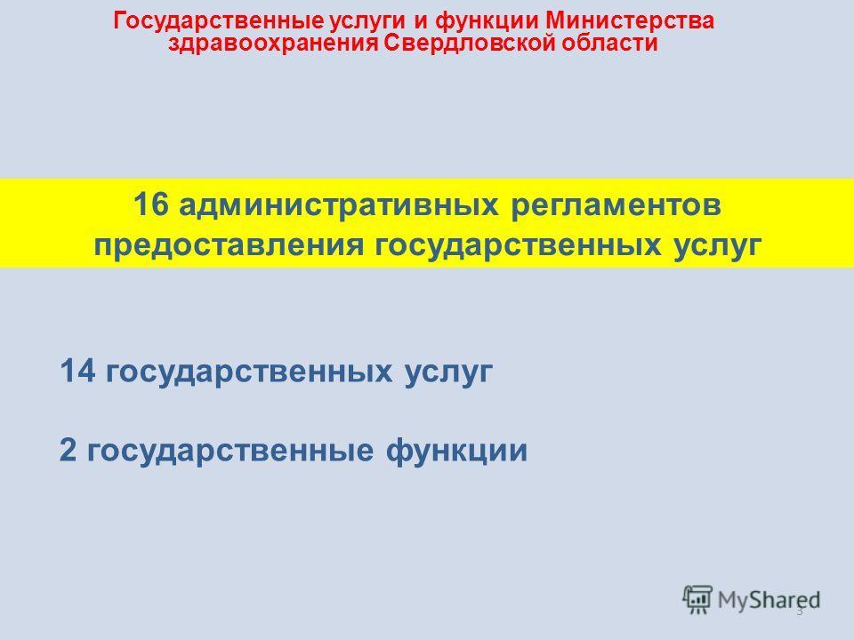 3 Государственные услуги и функции Министерства здравоохранения Свердловской области 14 государственных услуг 2 государственные функции 16 административных регламентов предоставления государственных услуг